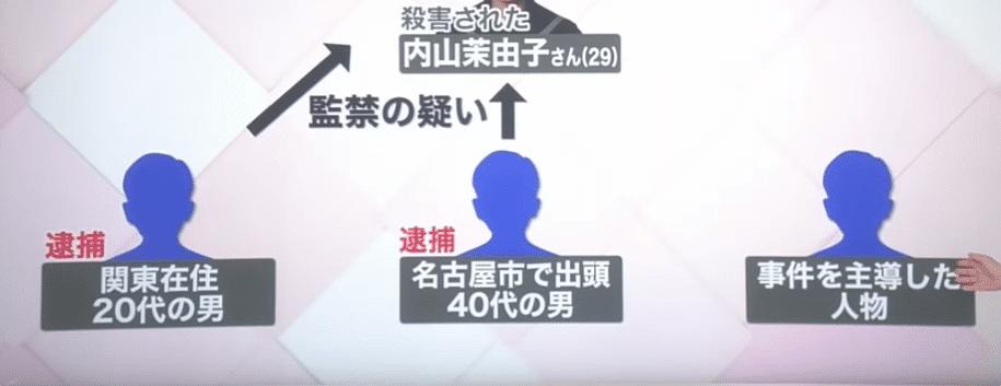 静岡の殺人事件