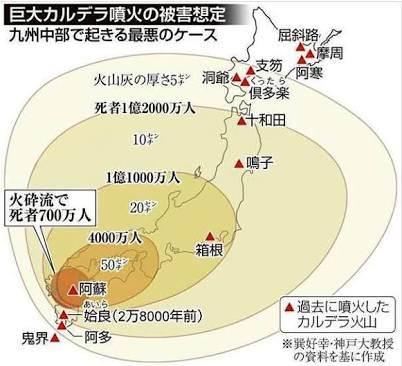 地震が起こる確率