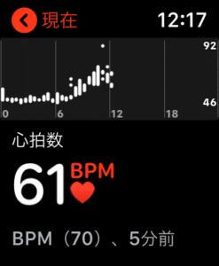 Apple Watchで心拍数を測る