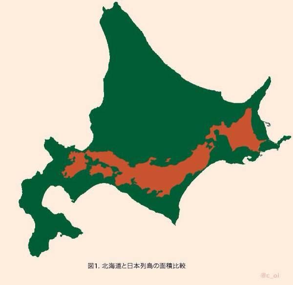 北海道の大きさ