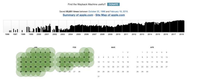 waybackmashineの検索結果画面