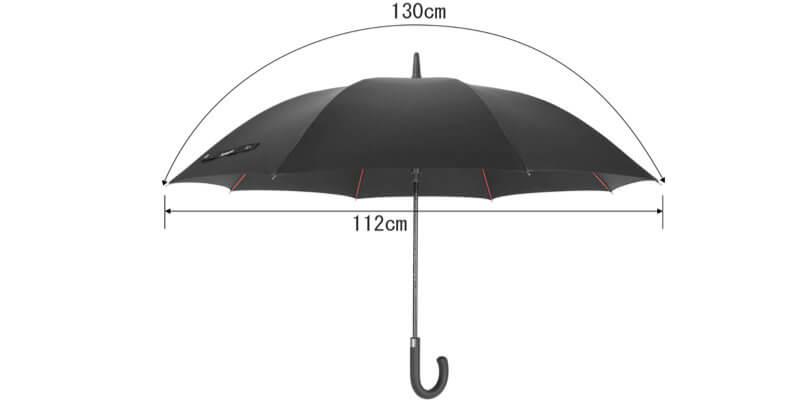 傘の大きさ