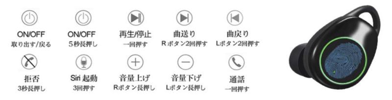 Keallce Bluetooth イヤホンのタッチ操作