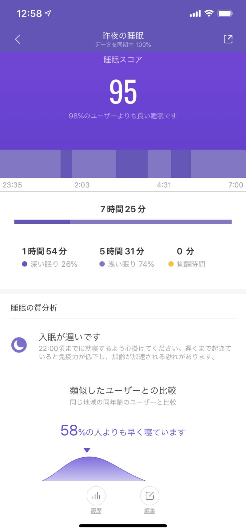 miband4の睡眠データ