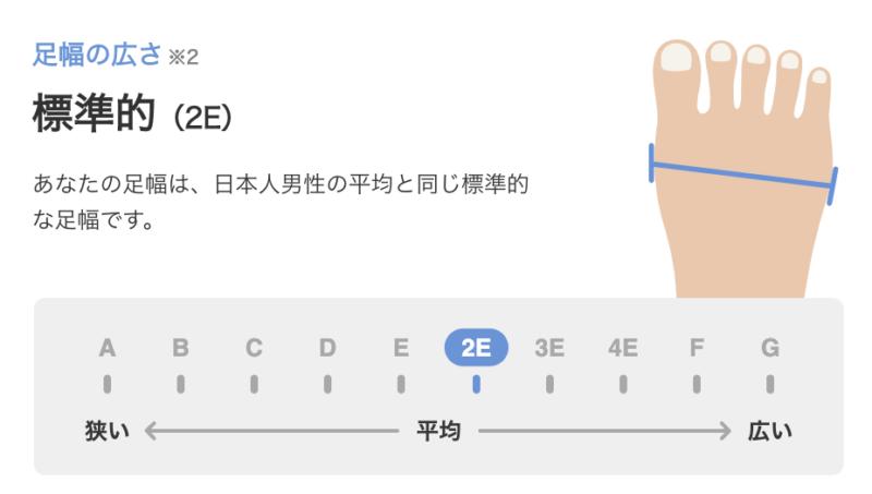 足幅 あなたの足幅は、日本人男性の平均と同じ標準的な足幅です。